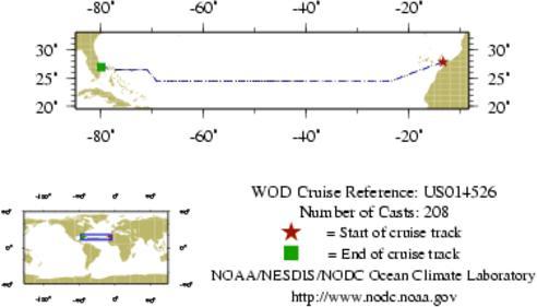 NODC Cruise US-14526 Information