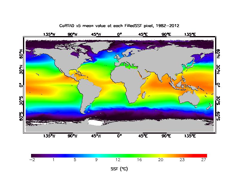 SST Mean Climatology