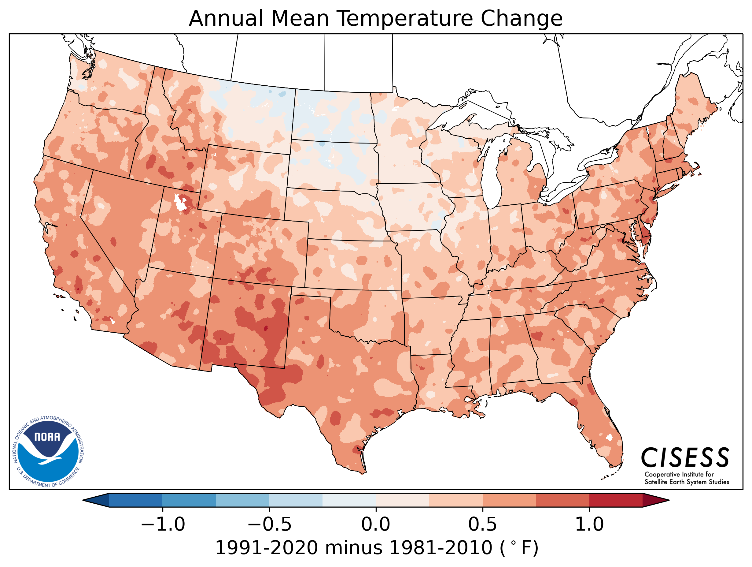 A map of the contiguous United States showing the pattern of annual average temperature change for 1991–2020 Normals minus the 1981–2010 Normals. Colors range from light blue for slightly cooler normals (-0.3 Deg F) through lighter blue and pink near zero difference to red for warmer normals (+1.0 Deg F). Almost the entire country has warmer normals, especially the West, Southwest, South Central, Southeast, and East U.S. Only the North Central U.S. (MT, ND, SD, MN, IA) has nearly zero temperature difference to at most a cooling of 0.3 Deg F.