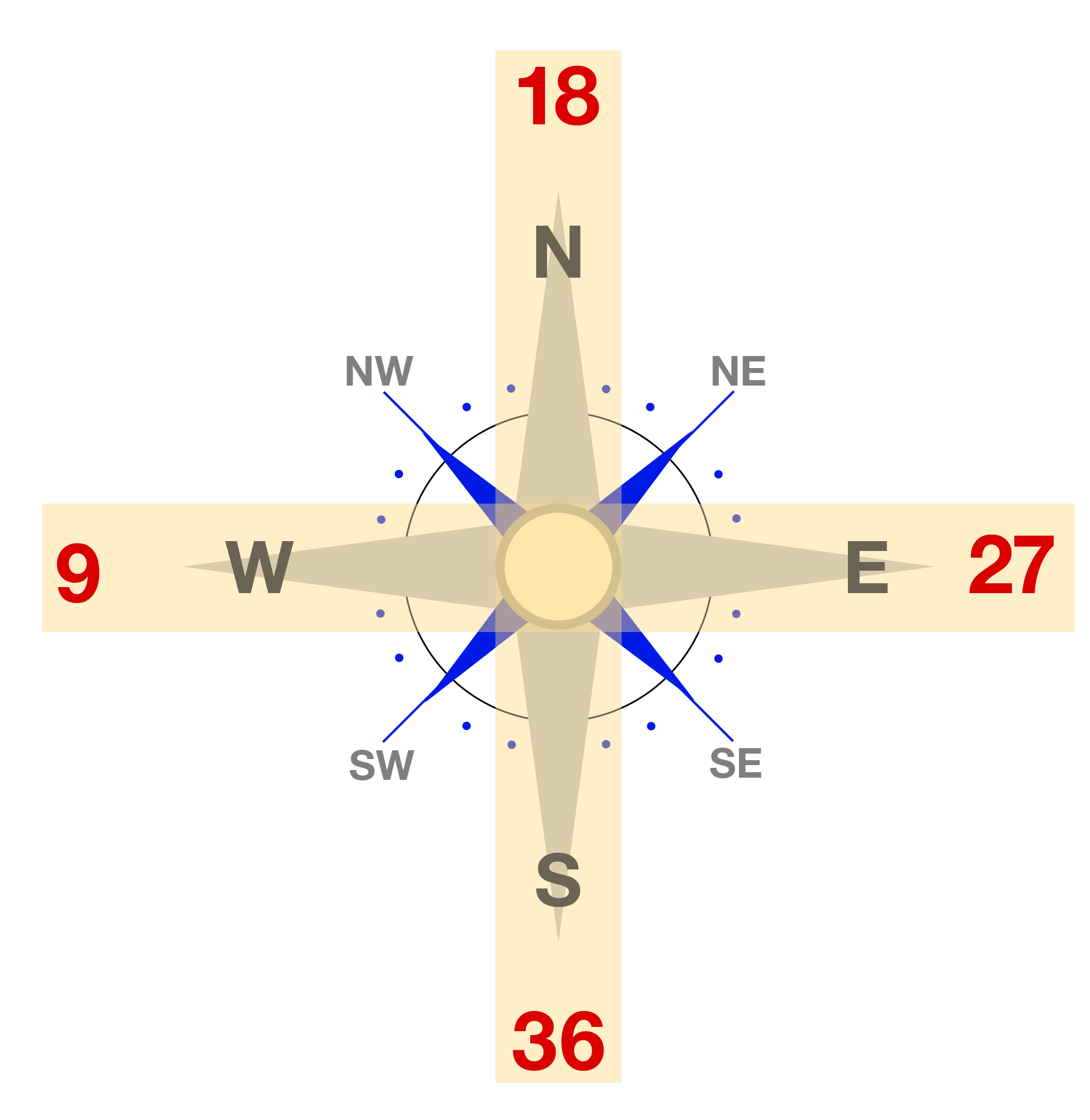 Graphic-of-compass-with-runway-overlay-Credit-CIRES