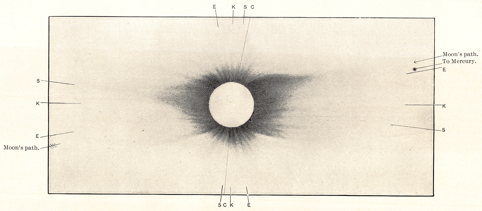 Drawing of the corona of May 28, 1900