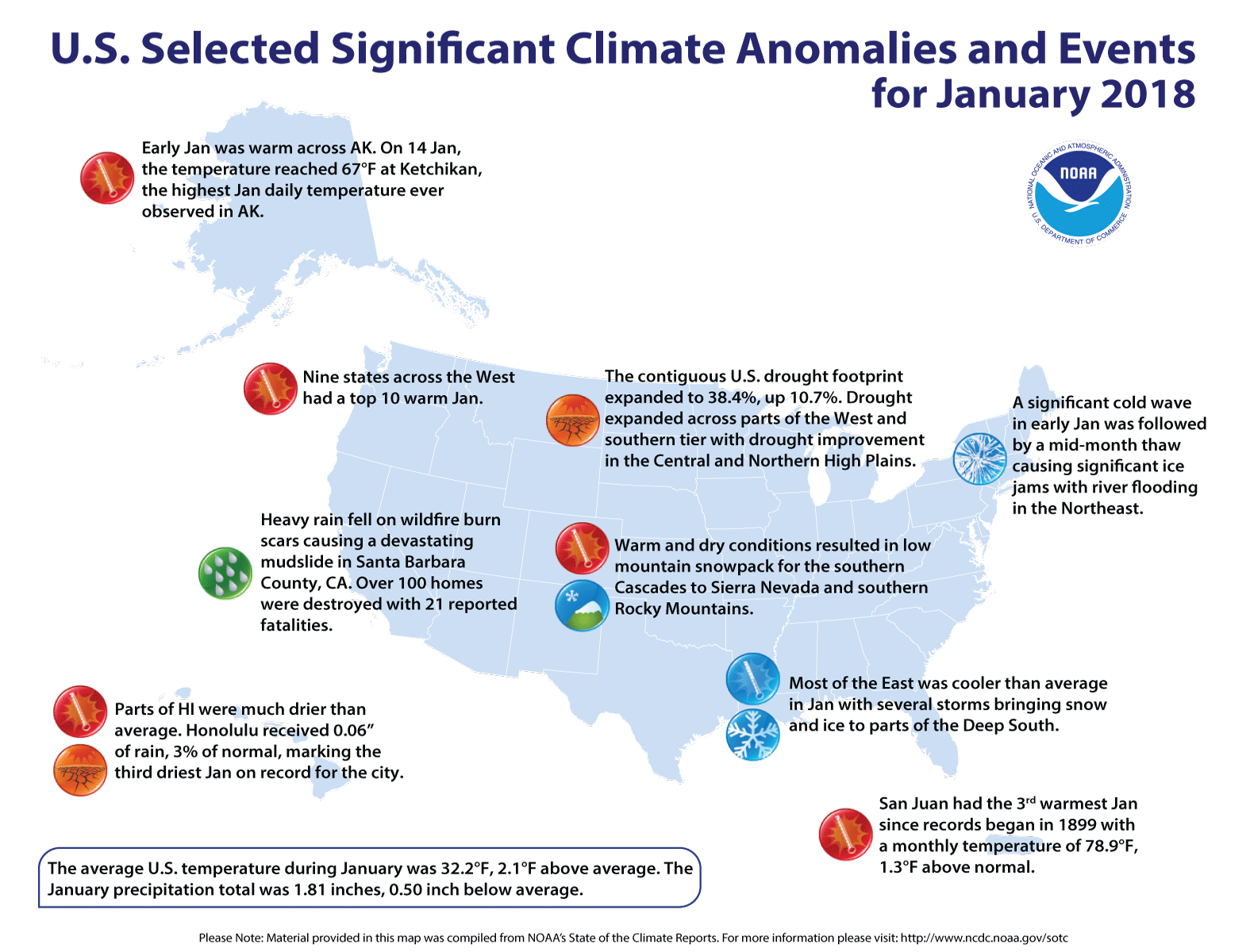Map of U.S. selected significant climate anomalies and events for January 2018