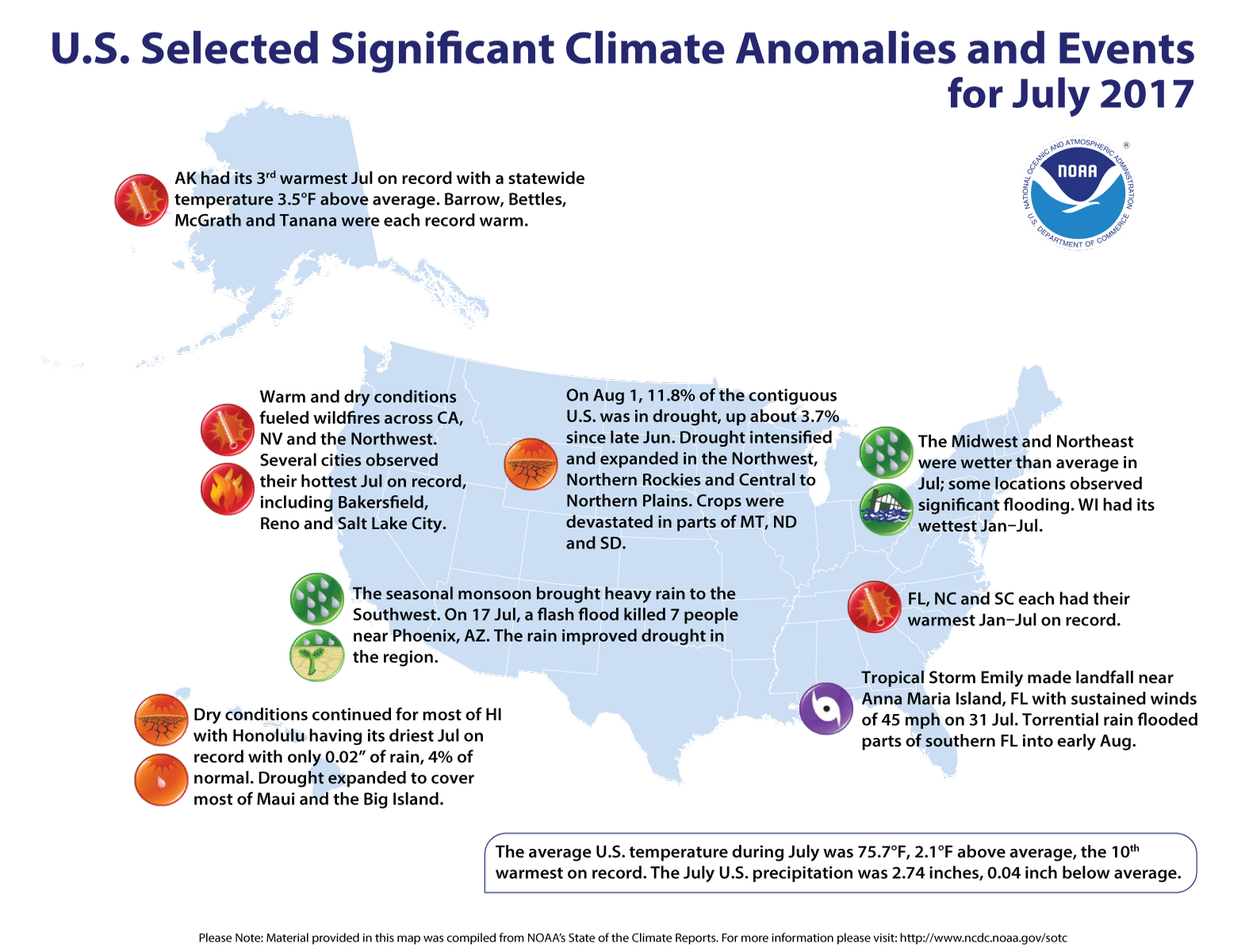 Map of U.S. selected significant climate anomalies and events for July 2017