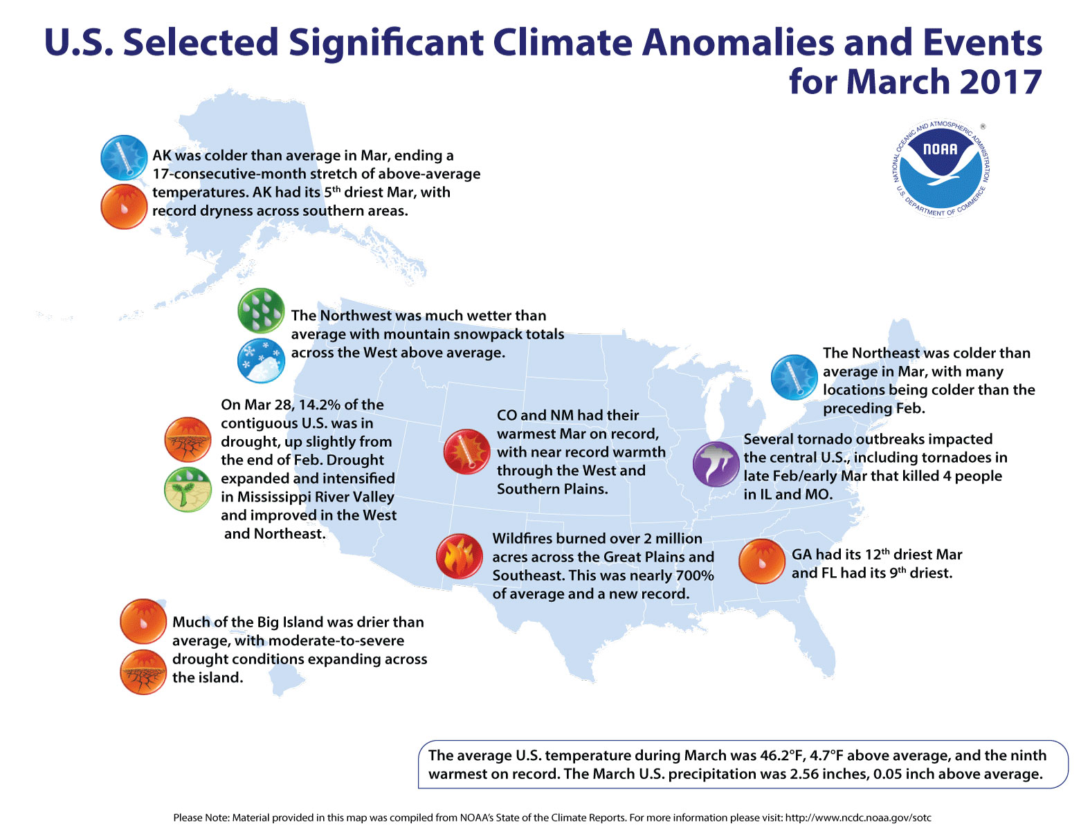 Map of U.S. selected significant climate anomalies and events for March 2017