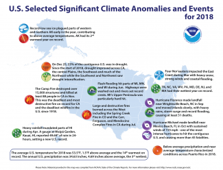 Map of U.S. significant climate events and anomalies for 2018