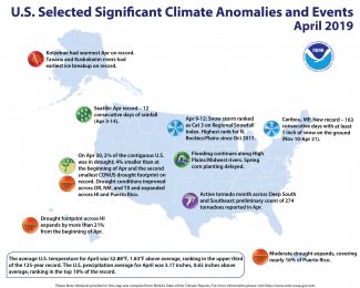 Map of U.S. significant climate anomalies and events for April 2019