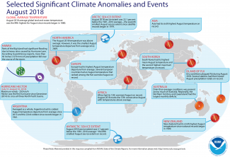Map of global selected significant climate anomalies and events for August 2018