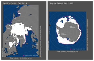 December 2019 Arctic and Antarctic Sea Ice Extent Map