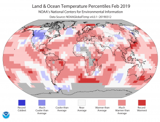 Map of global temperature percentiles for February 2019