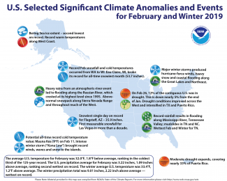Map of significant climate anomalies and events for February 2019