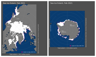 February 2021 Arctic (left) and Antarctic (right) Sea Ice Extent Map