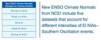 Table of new ENSO Climate Normals datasets for climate studies