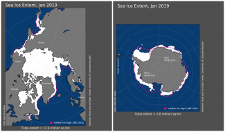 Maps of Arctic and Antarctic sea ice extent for January 2019