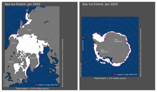 January 2020 Arctic and Antarctic Sea Ice Extent Map
