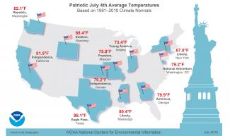 Map of Patriotic-named towns showing July average temperatures