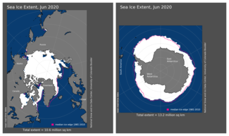 June 2020 Arctic and Antarctic Sea Ice Extent Map