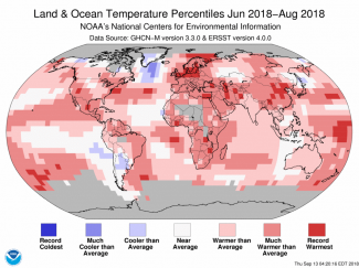Map of global temperature percentiles for June to August 2018