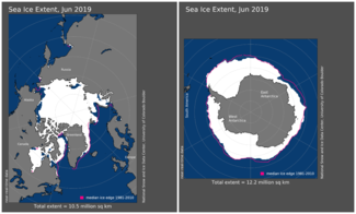 Maps of Arctic and Antarctic sea ice extent in June 2019