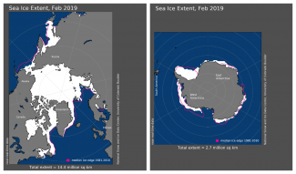 Maps of Arctic and Antarctic sea ice extent in February 2019