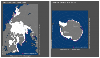 Maps of Arctic and Antarctic sea ice extent in March 2019