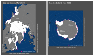 March 2020 Arctic and Antarctic Sea Ice Extent Maps