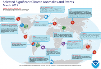 Map of global selected significant climate anomalies and events for March 2019