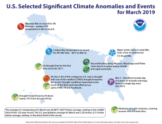 Map of U.S. selected significant climate anomalies and events for March 2019