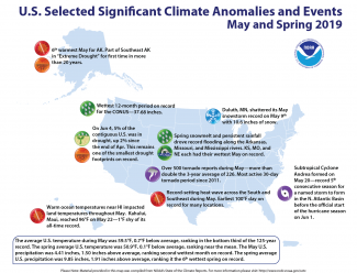 Map of U.S. selected significant climate anomalies and events for May 2019