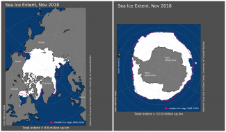 Maps of Arctic and Antarctic sea ice extent in November 2018