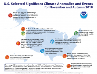 Map of November U.S. selected significant climate anomalies and events for November and Autumn 2018