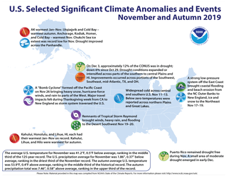 November 2019 US Significant Climate Events Map