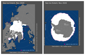 November 2020 Arctic and Antarctic Sea Ice Extent Maps