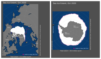 October 2020 Arctic and Antarctic Sea Ice Extent Maps