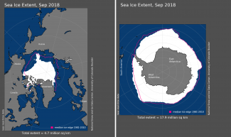 Maps of Arctic and Antarctic sea ice extent in September 2018