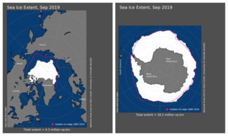 September 2019 Arctic Antarctic Sea Ice Extent Maps