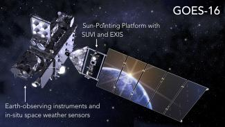 Rendering of GOES-16 satellite and SUVI instrument. Credit, Lockheed Martin.