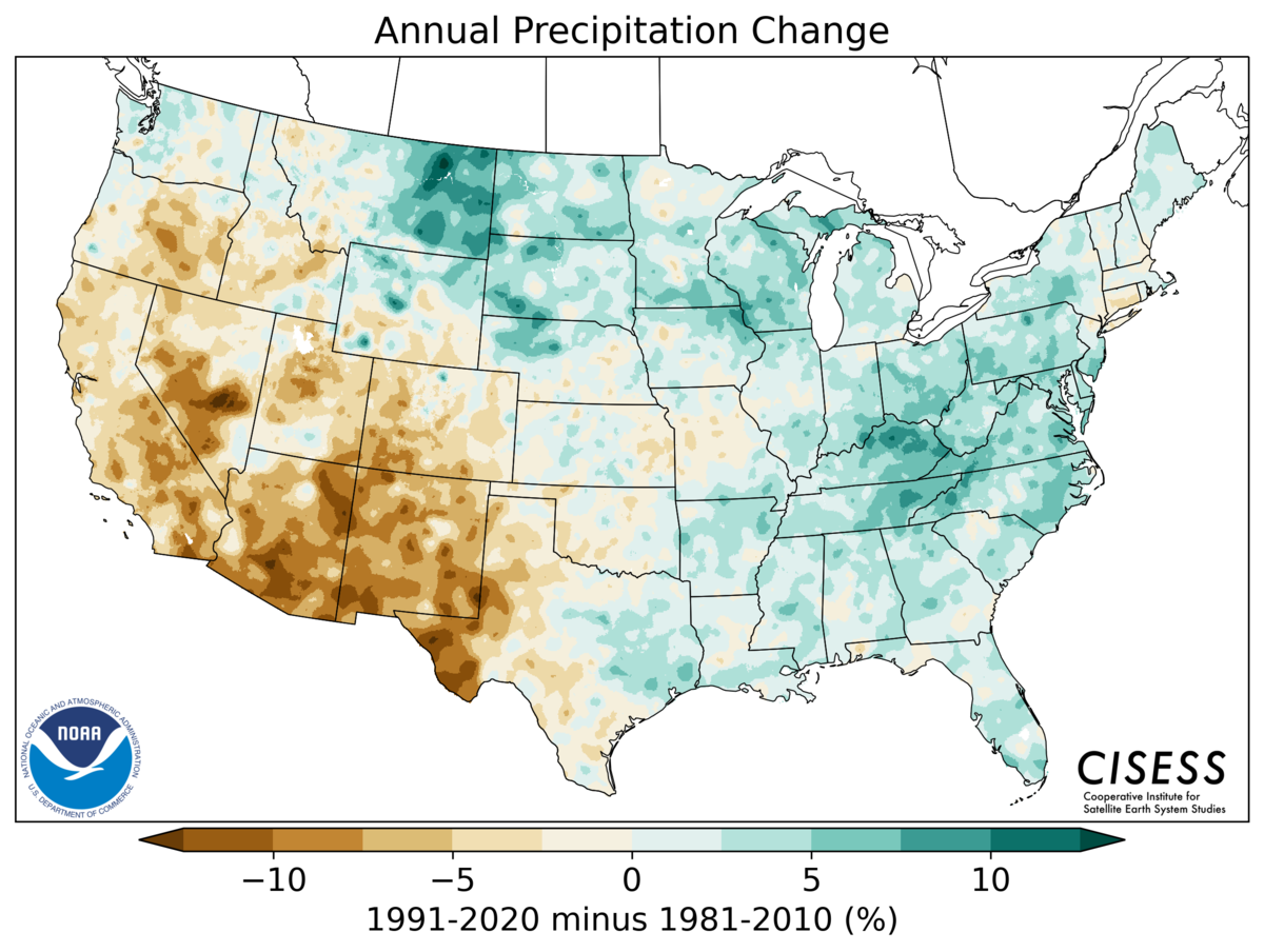A map of the contiguous United States showing the pattern of annual precipitation change for 1991–2020 Normals minus the 1981–2010 Normals. Colors range from brown for drier normals (-10%) through tan and light green near zero difference to green for wetter normals (+10%). The Southwest U.S. (CA-NV-UT-CO-AZ-NM) is 8-15% drier, while most of the U.S. east of the Rocky Mountains is at least somewhat wetter, with between 5-15% wetter in North Central U.S. (MT, WY, ND, SD, MN, IA, WI) across to the Appalachian Mountains and Mid-Atlantic U.S. (IN, OH, KY, TN, WV, PA, MD, VA, NC).
