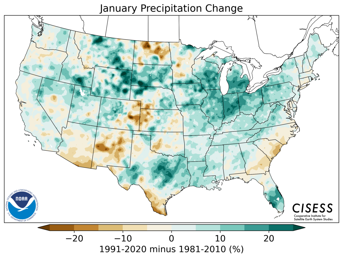 A map of the contiguous United States showing the pattern of January precipitation change for 1991–2020 Normals minus the 1981–2010 Normals. Colors range from brown for drier normals (-20%) through tan and light green near zero difference to green for wetter normals (+20%). Most of the U.S. is wetter in the new January normals, especially in the lee of the northern Rocky Mountains (MT, WY, SD) and the Midwest (IA, MO, WI, IL, MI, IN, OH). The only predominantly drier region is east of the central and southern Rocky Mountains (east CO, NM).