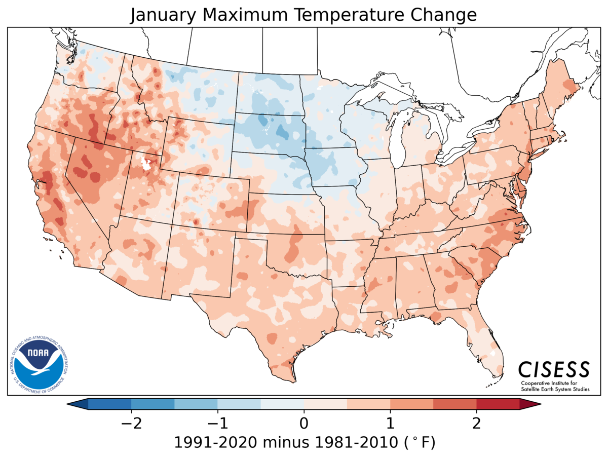 A map of the contiguous United States showing the pattern of January average temperature change for 1991–2020 Normals minus the 1981–2010 Normals. Colors range from blue for cooler normals (-1.0 Deg F) through lighter blue and pink near zero difference to red for warmer normals (+2.0 Deg F). Most of the U.S. shows substantial warming, especially in the central West (OR, CA, NV UT) and East Coast (NJ, DE, MD, VA, NC, SC, GA), where warming exceeded 1.0°F. North Central U.S. was cooler in the new normals in a region centered on South Dakota.