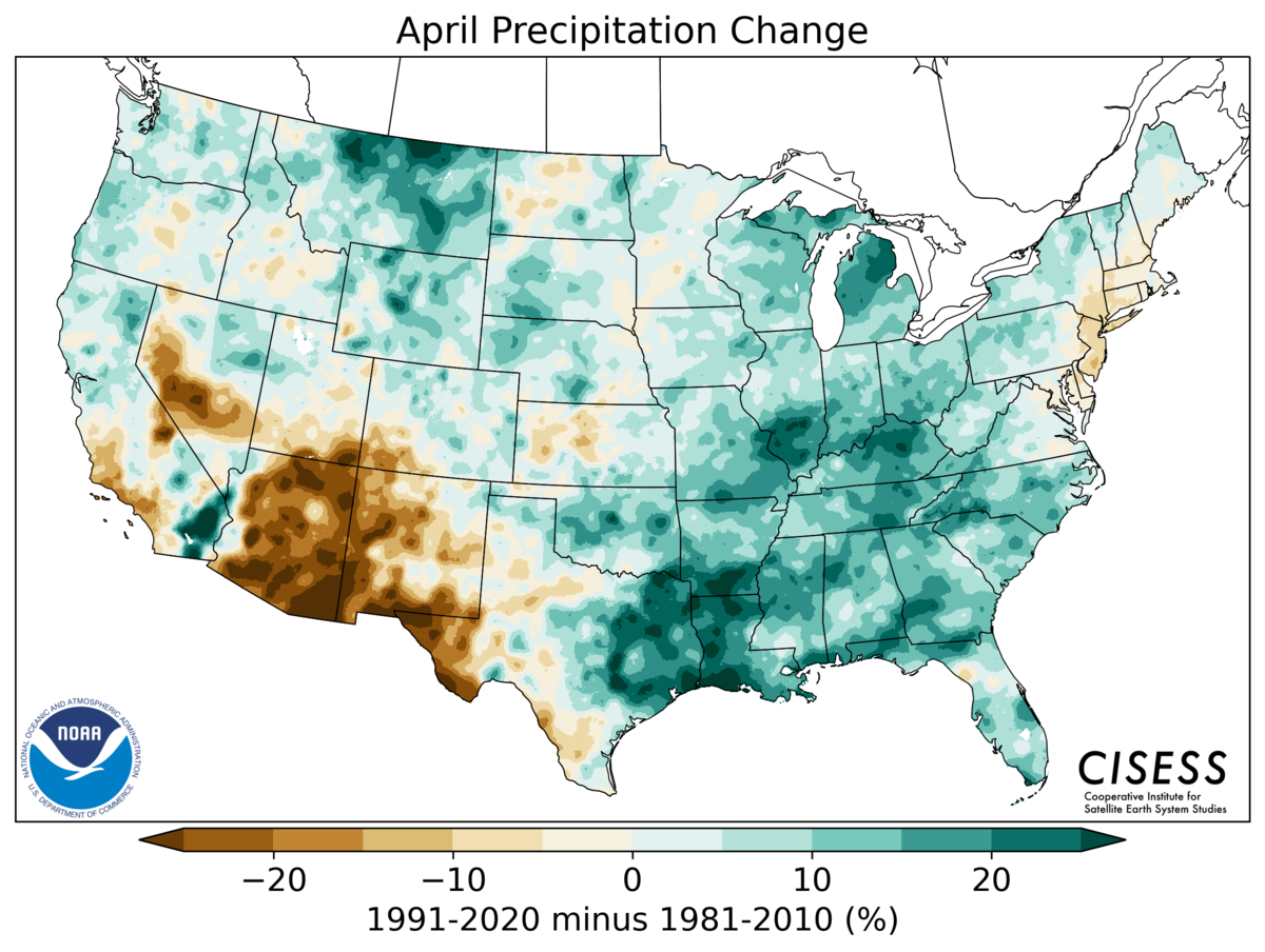 A map of the contiguous United States showing the pattern of April precipitation change for 1991–2020 Normals minus the 1981–2010 Normals. Colors range from brown for drier normals (-20%) through tan and light green near zero difference to green for wetter normals (+20%). Most of the U.S. is wetter in the new normals, especially in the lee of the Rocky Mountains (MT, WY) and the Southeast quarter of the U.S. (MO, OK, east TX to the Atlantic Coast). The only predominantly drier region is in the inland Southwest U.S. (NV, AZ, NM, west TX).