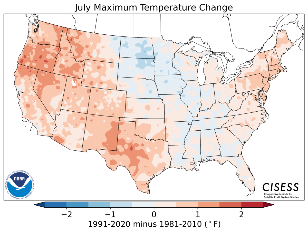 A map of the contiguous United States showing the pattern of July average temperature change for 1991-2020 Normals minus the 1981-2010 Normals. Colors range from light blue for cooler normals (-0.5 Deg F) through lighter blue and pink near zero difference to red for warmer normals (+2.0 Deg F). The entire West, east of the Rocky Mountains, and through Texas are all very warm, as is the Northeast. Most of the rest of the U.S. is close to the same except for the Dakotas, where maximum temperatures cooled more than -0.5 Deg C.