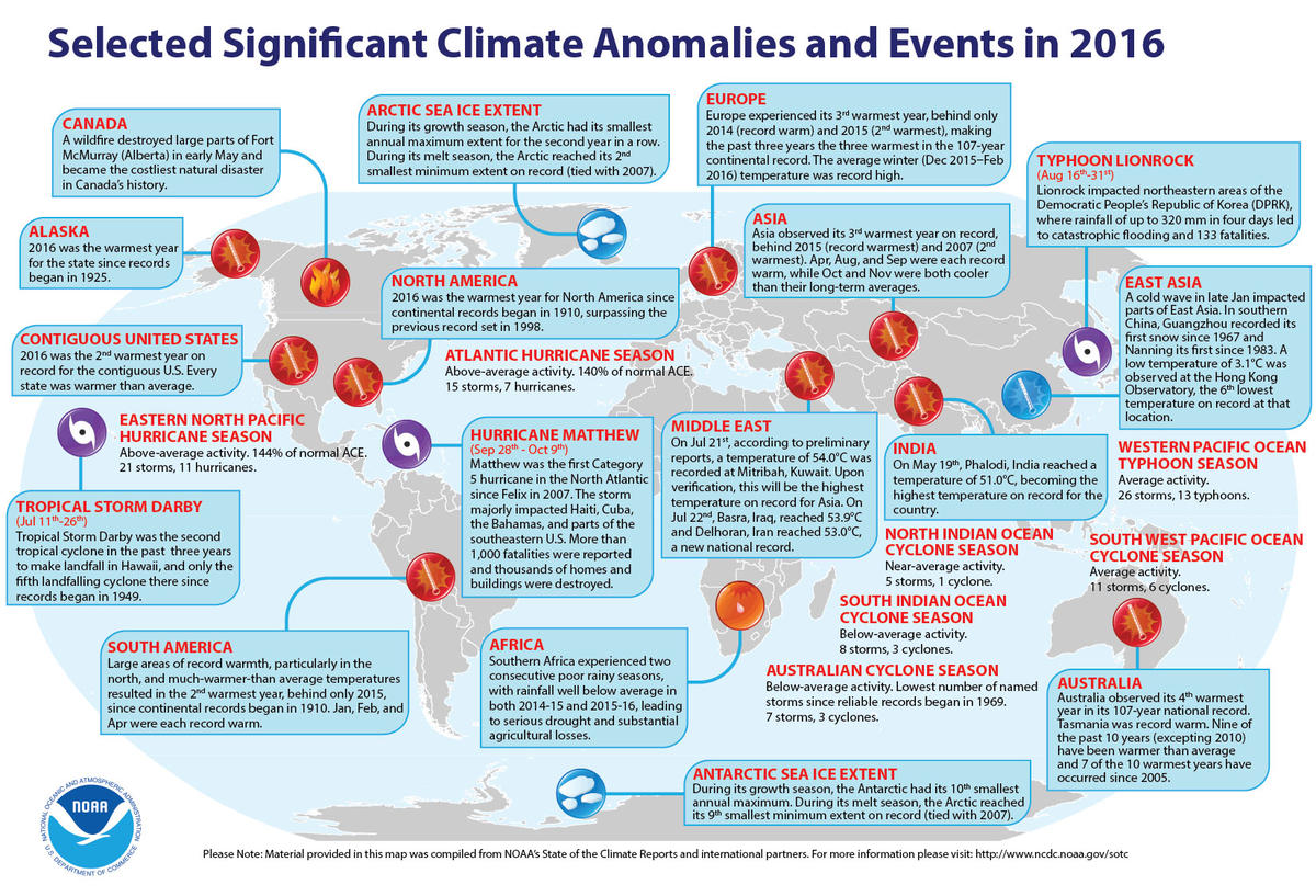 Map of global significant events during 2016