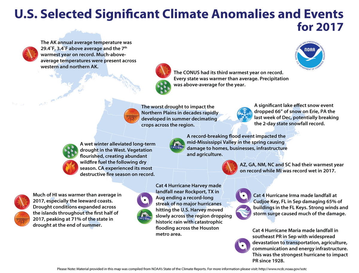 Map of U.S. selected significant climate anomalies and events for 2017