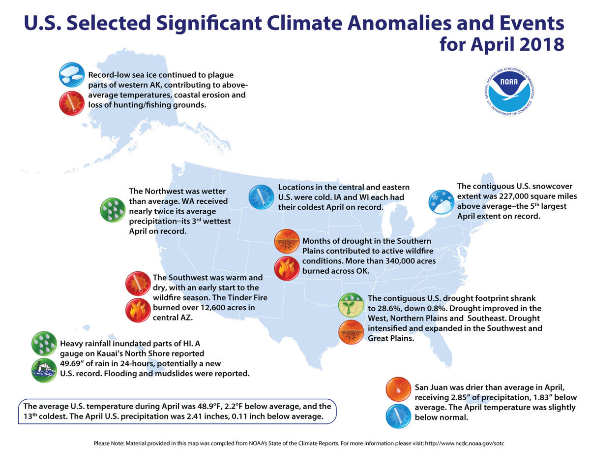 Map of U.S. selected significant climate anomalies and events for April 2018