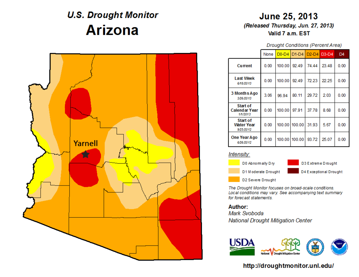 Map of drought conditions in Arizona on June 25, 2013
