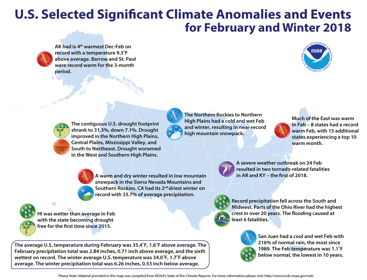 Map of U.S. selected significant climate anomalies and events for February 2018