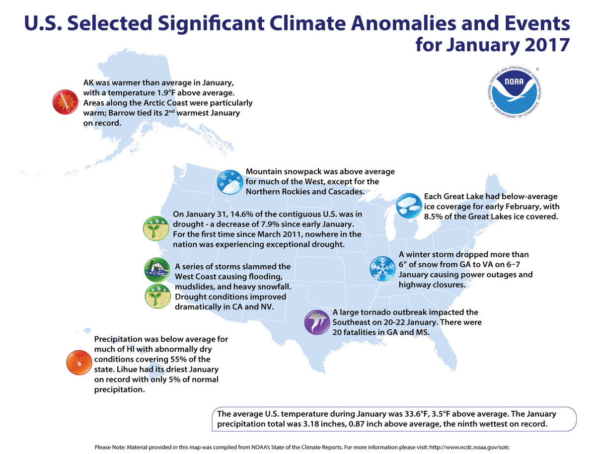 Map of selected significant climate anomalies and events for January 2017