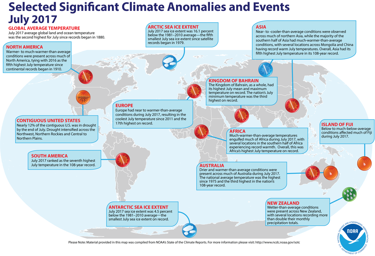 Map of global selected significant climate anomalies and events for July 2017