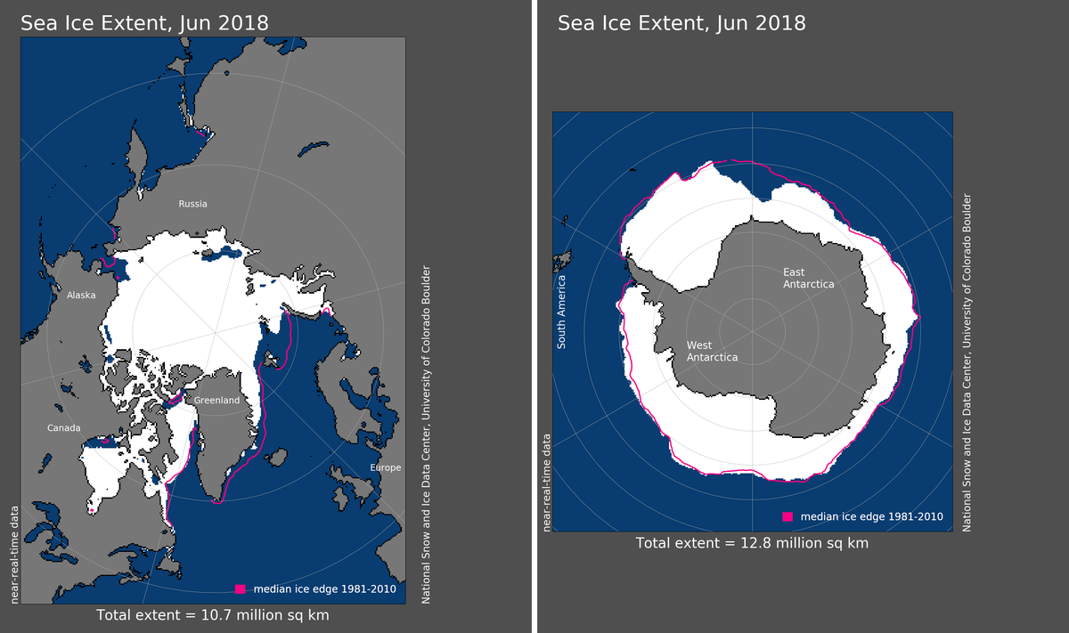 Maps of Arctic and Antarctic sea ice extent in June 2018