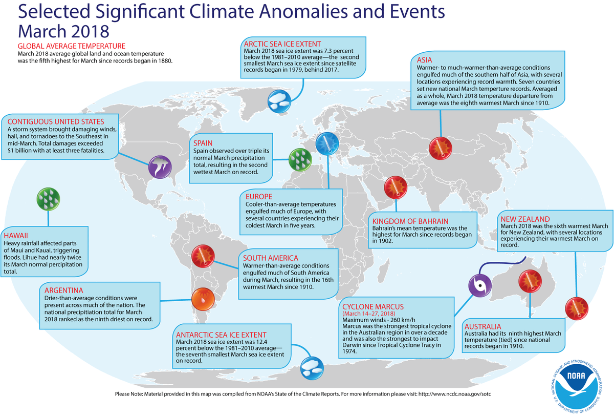 Map of global selected significant climate anomalies and events for March 2018